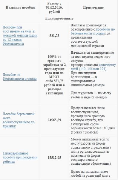 Таблица_индексации_детских_пособий_в_2016_году_9e554e74cd0245db7ae6d0134b7da6ff_1