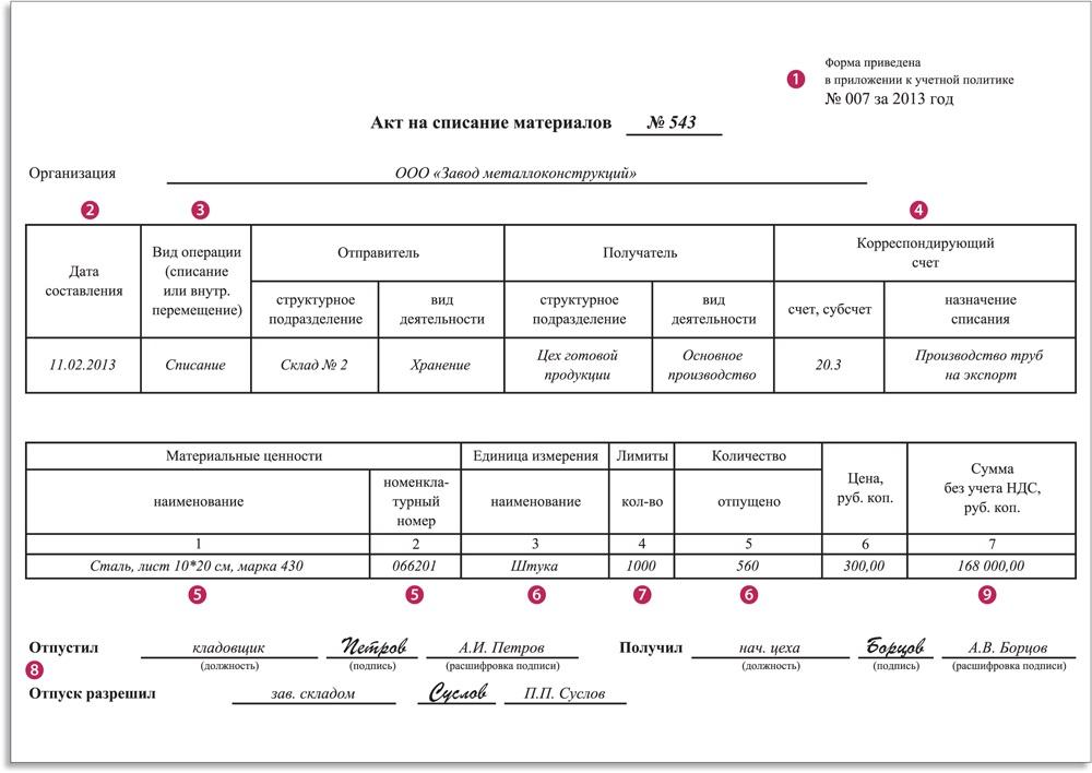 Акт на списание материалов в производство образец поиск по базам.