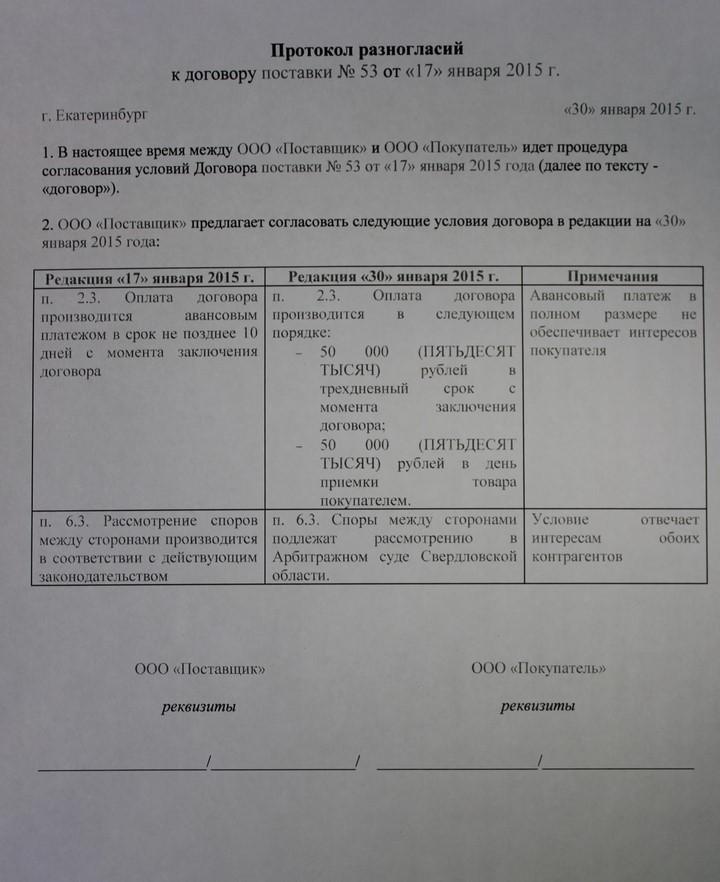 Протокол разногласий к дополнительному соглашению образец новые.